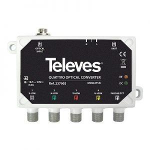 Televes FO SAT optički konverter ref. 237003, ICP Srbija