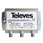 Televes diplekser 769220, ICP Srbija