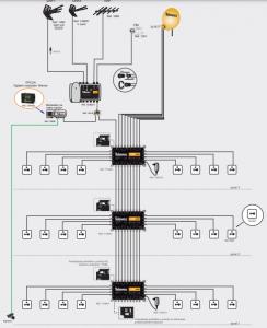 Primer Televes multisvič sistem, ICP Srbija
